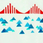 [bridge]三角の協奏曲。ちょっとビキニ
